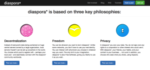 diaspora* is based on three key philosophies: decentralisation, freedom and privacy.