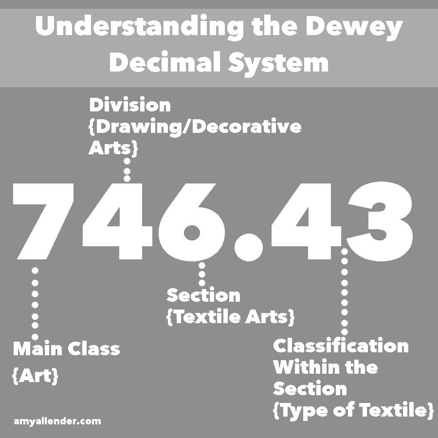 Understanding Dewey
